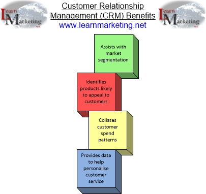 Customer relationship management definition and benefits