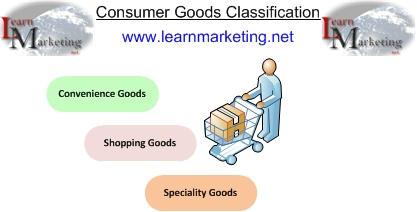 Consumer Goods Diagram