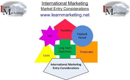 case 4 international marketing For undergraduate and graduate global marketing courses introduction to global marketing  case 1-1 international ordering.