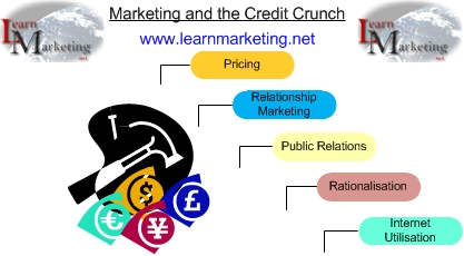 Marketing strategies during recessions and the Credit Crunch Diagram