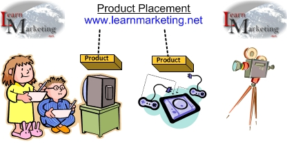 Product Placement Diagram